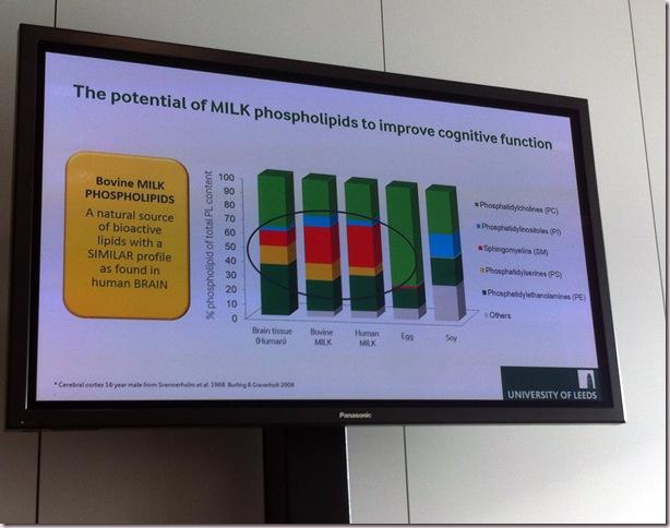 University of Leeds slide show