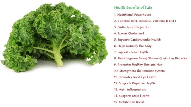 health benefits of kale poster