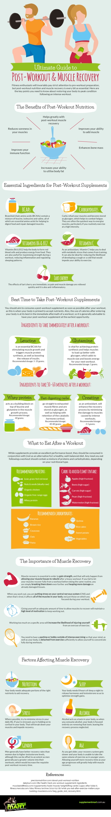 guide-to-Post-Workout-Muscle-Recovery-Infographic