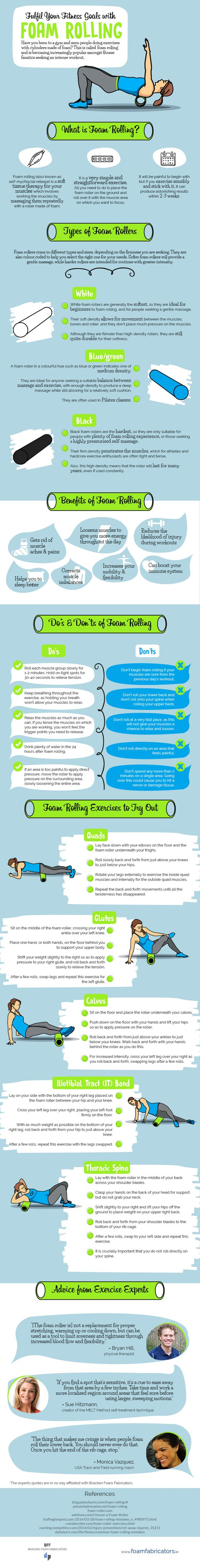benefits of foam rolling