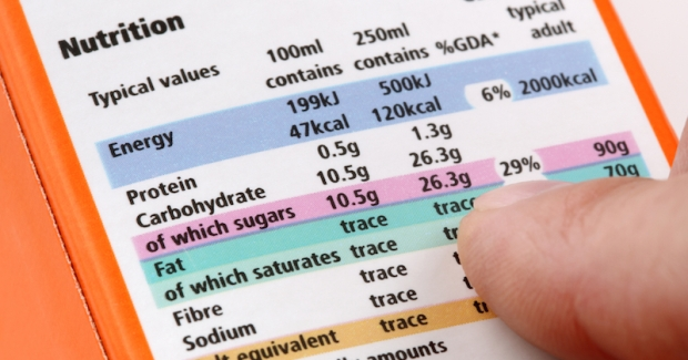 sugar negative effects on health food labeling